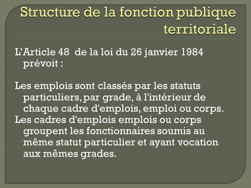 Structure de la fonction publique territoriale