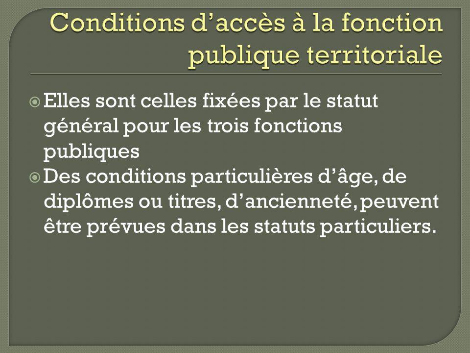 Conditions d'accès à la fonction publique territoriale