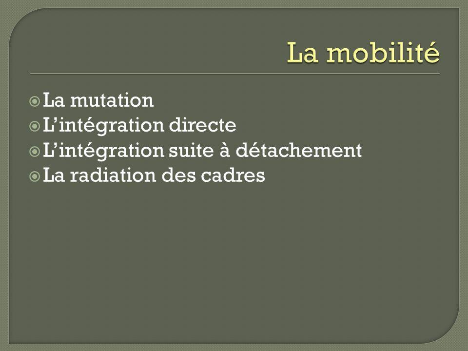 La mobilité La mutation L'intégration directe