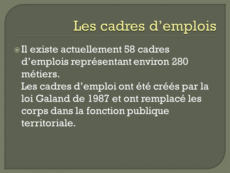 Les cadres d'emplois