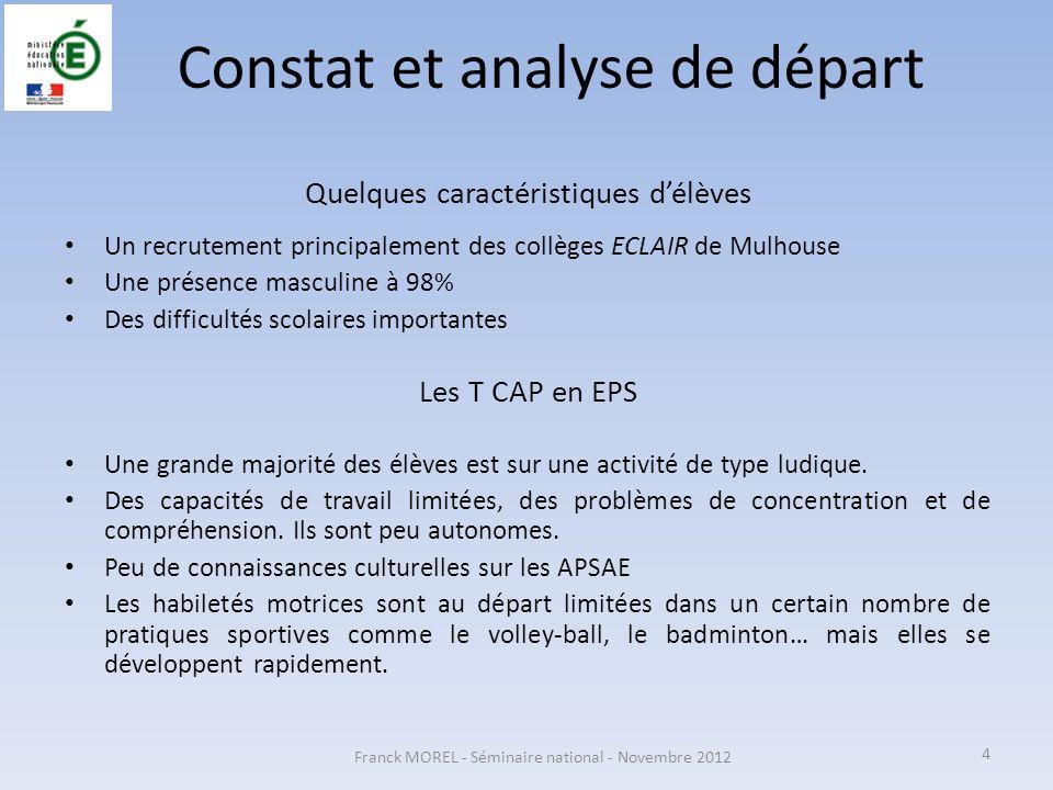 Constat et analyse de départ