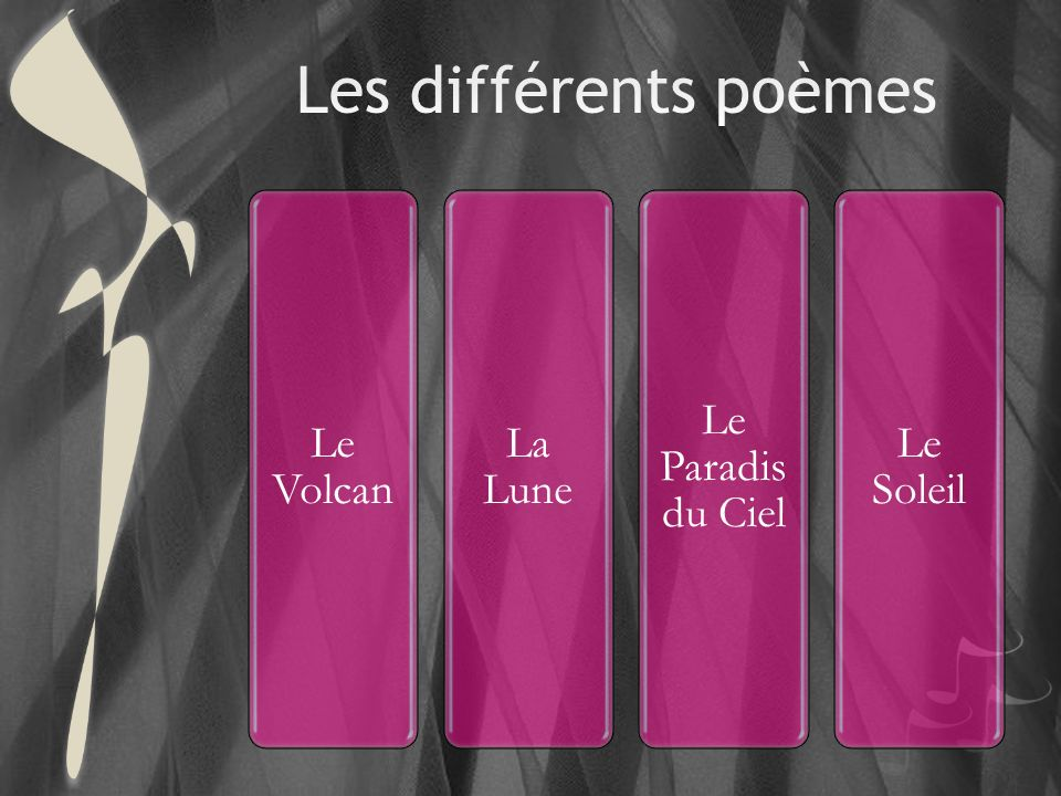 Les différents poèmes Le Volcan La Lune Le Paradis du Ciel Le Soleil