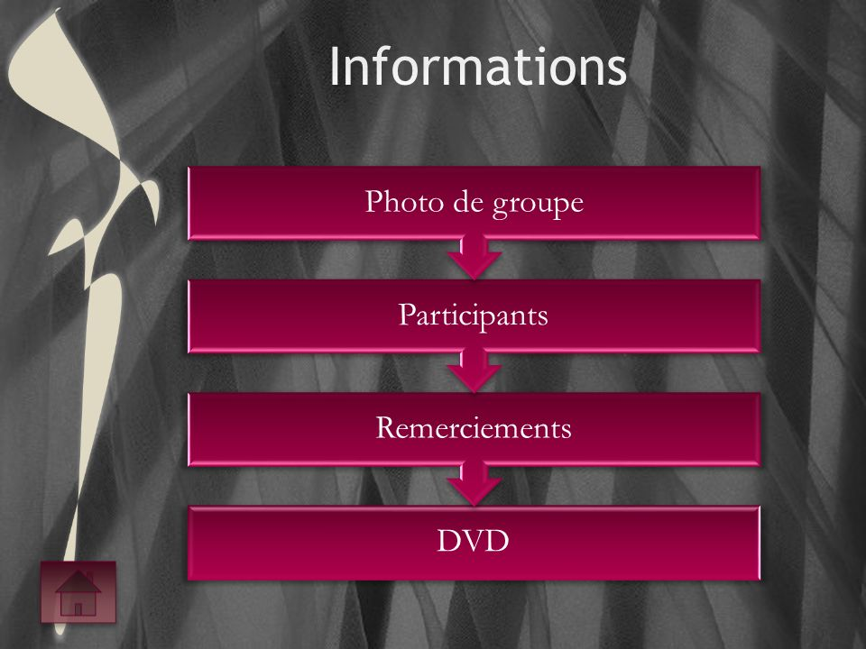 Informations Photo de groupe Participants Remerciements DVD