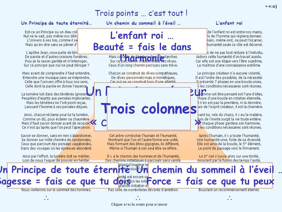 Trois colonnes Un Principe créateur L'Ein Soph « ce qui est infini »