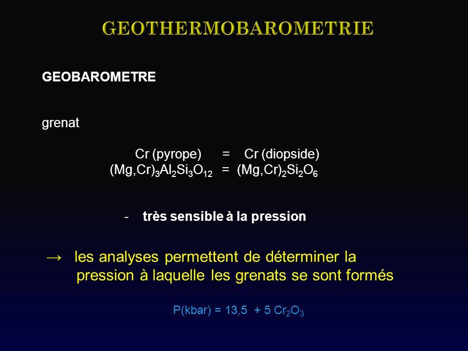 GEOTHERMOBAROMETRIE → les analyses permettent de déterminer la