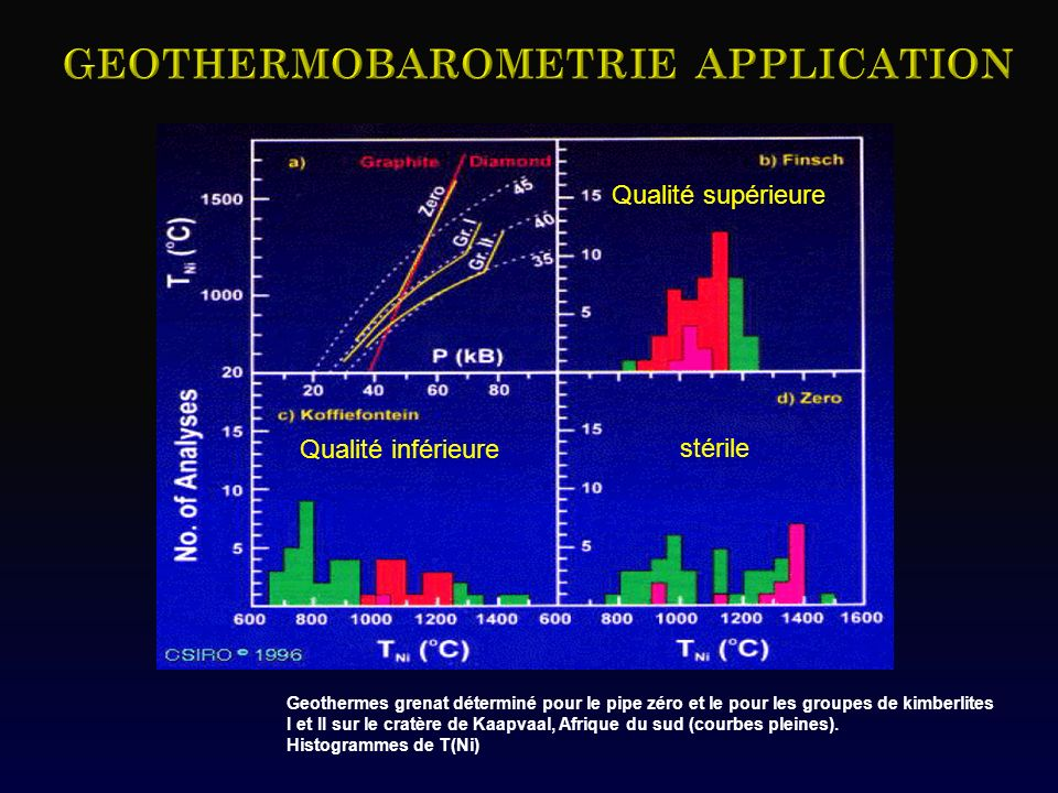 GEOTHERMOBAROMETRIE APPLICATION