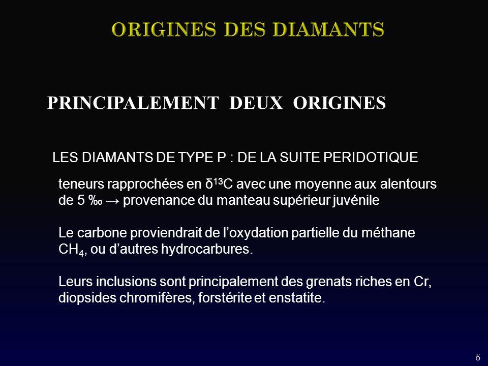 PRINCIPALEMENT DEUX ORIGINES