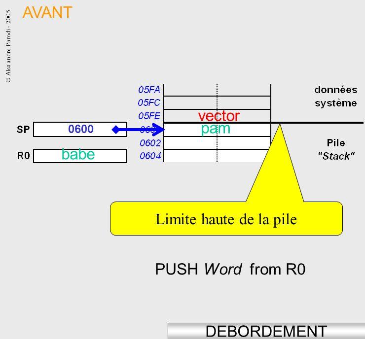 AVANT vector pam babe Limite haute de la pile PUSH Word from R0
