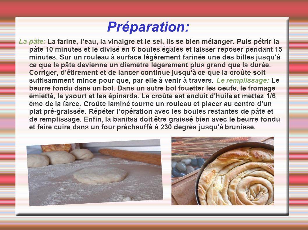 Préparation: