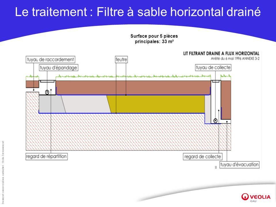 Le traitement : Filtre à sable horizontal drainé