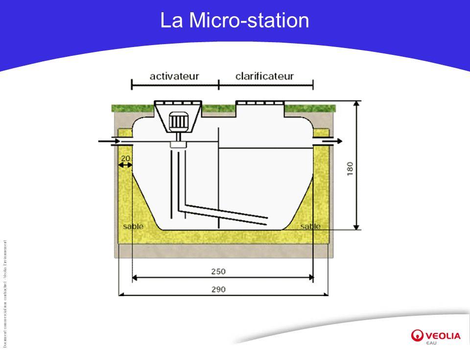 La Micro-station