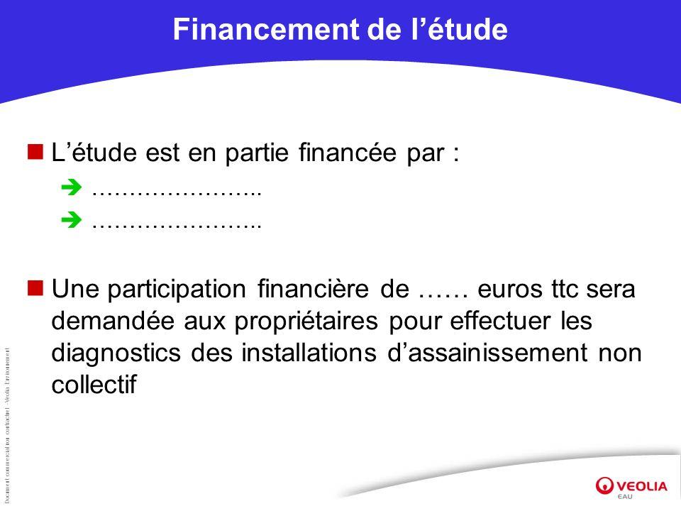 Financement de l'étude