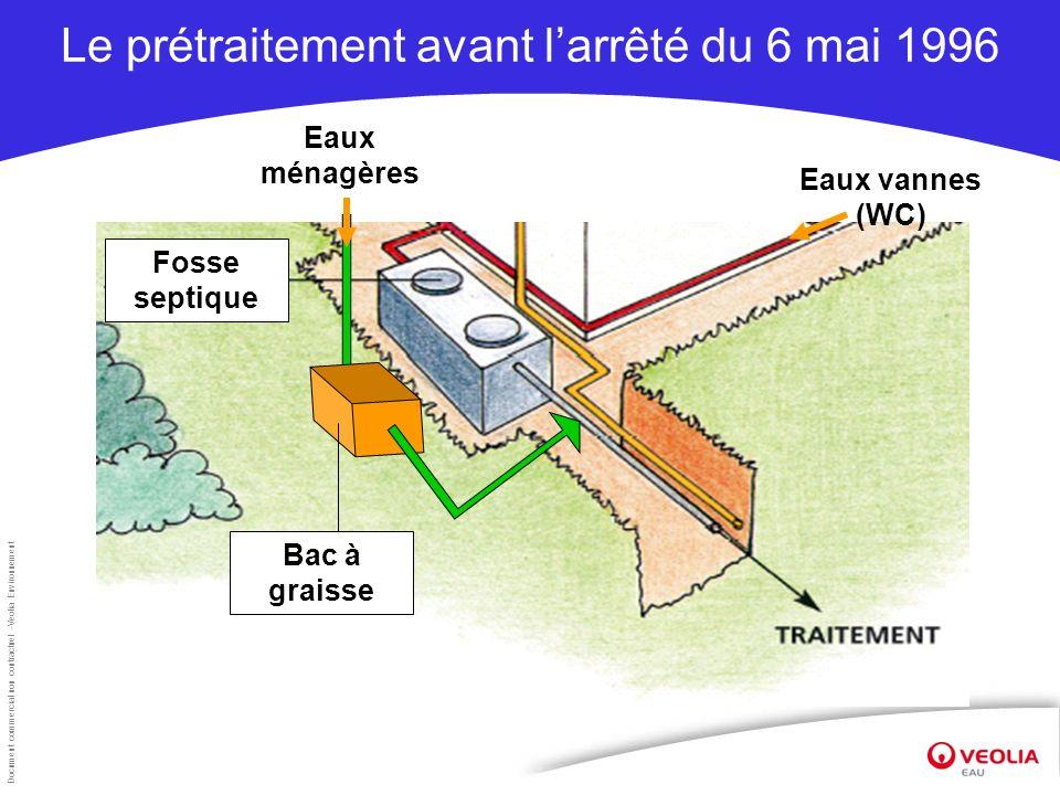 etat des lieux des installations d assainissement non. Black Bedroom Furniture Sets. Home Design Ideas