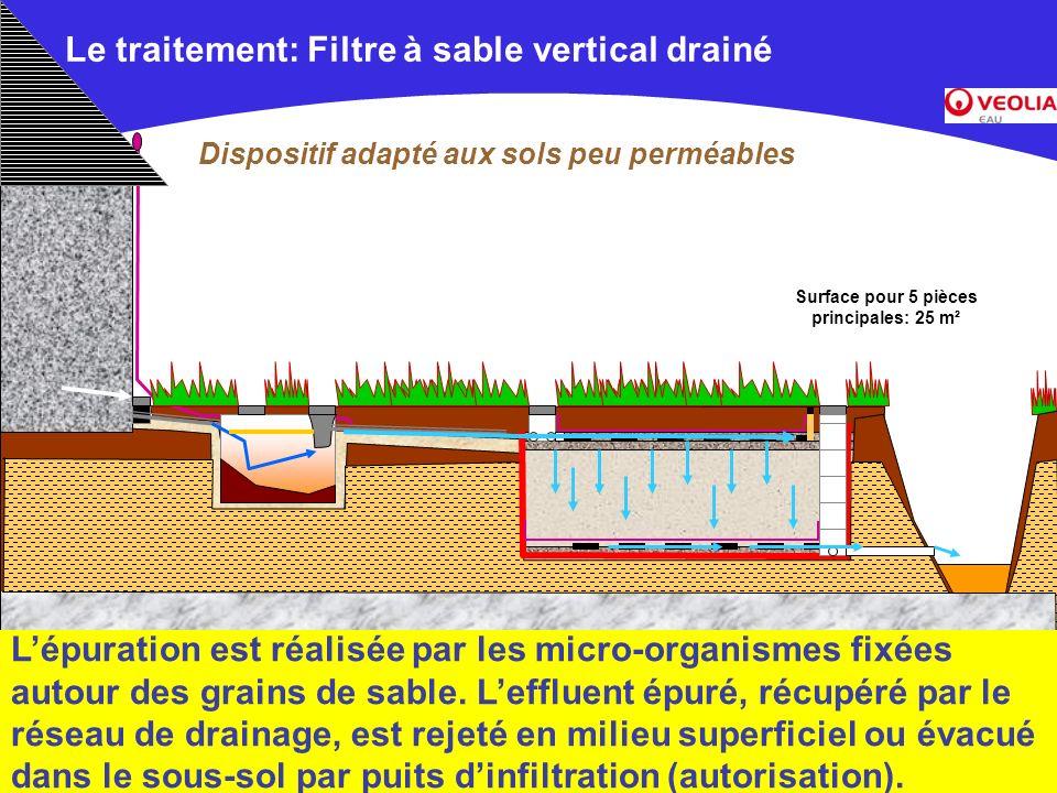 Le traitement: Filtre à sable vertical drainé