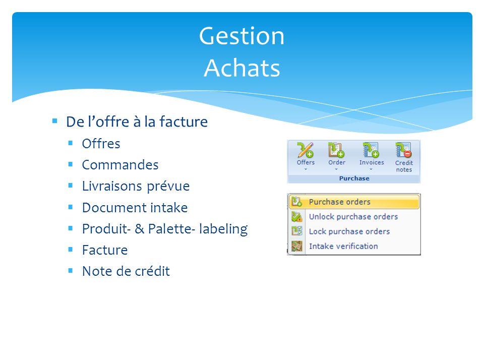 Gestion Achats De l'offre à la facture Offres Commandes