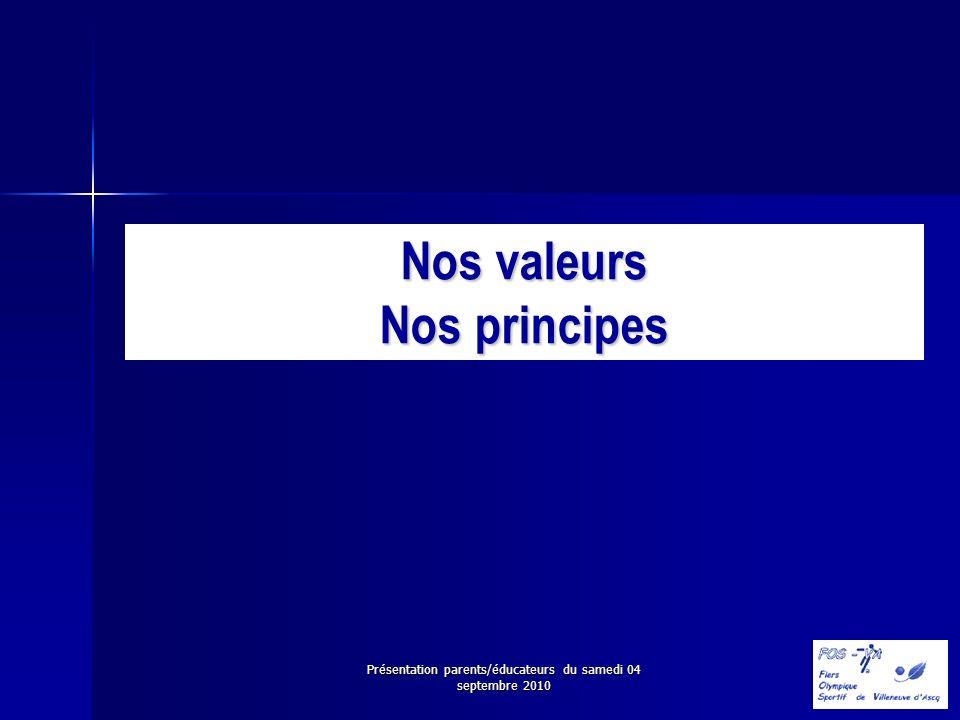 Nos valeurs Nos principes