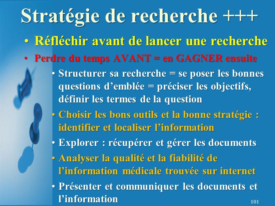 Stratégie de recherche +++