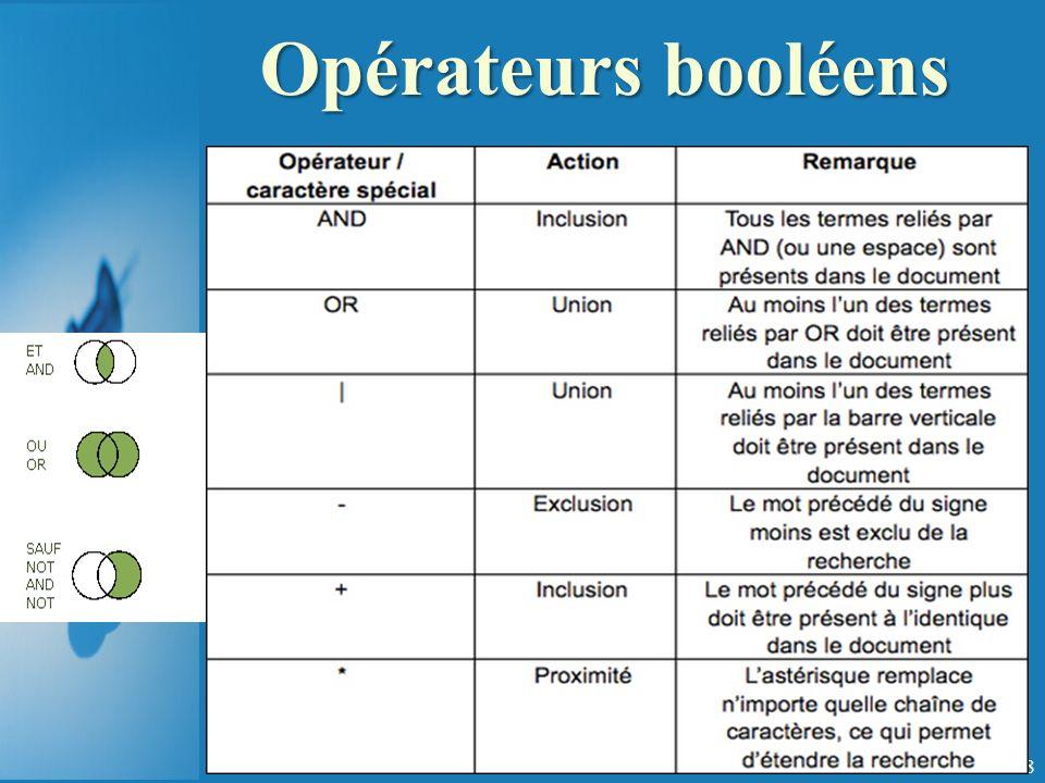 Opérateurs booléens