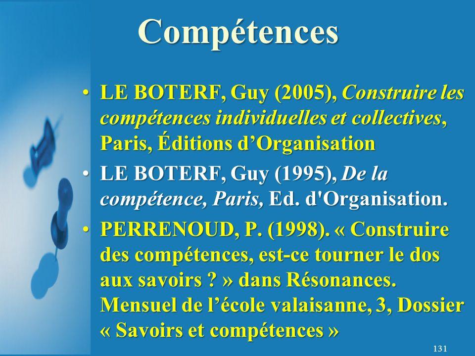 Compétences LE BOTERF, Guy (2005), Construire les compétences individuelles et collectives, Paris, Éditions d'Organisation.