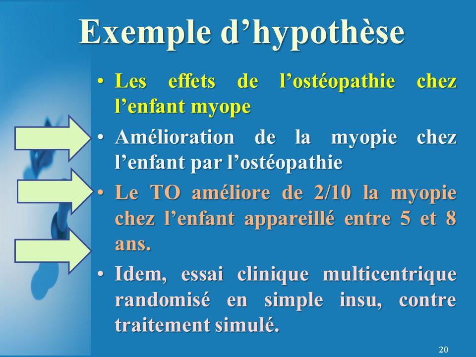 Exemple d'hypothèse Les effets de l'ostéopathie chez l'enfant myope