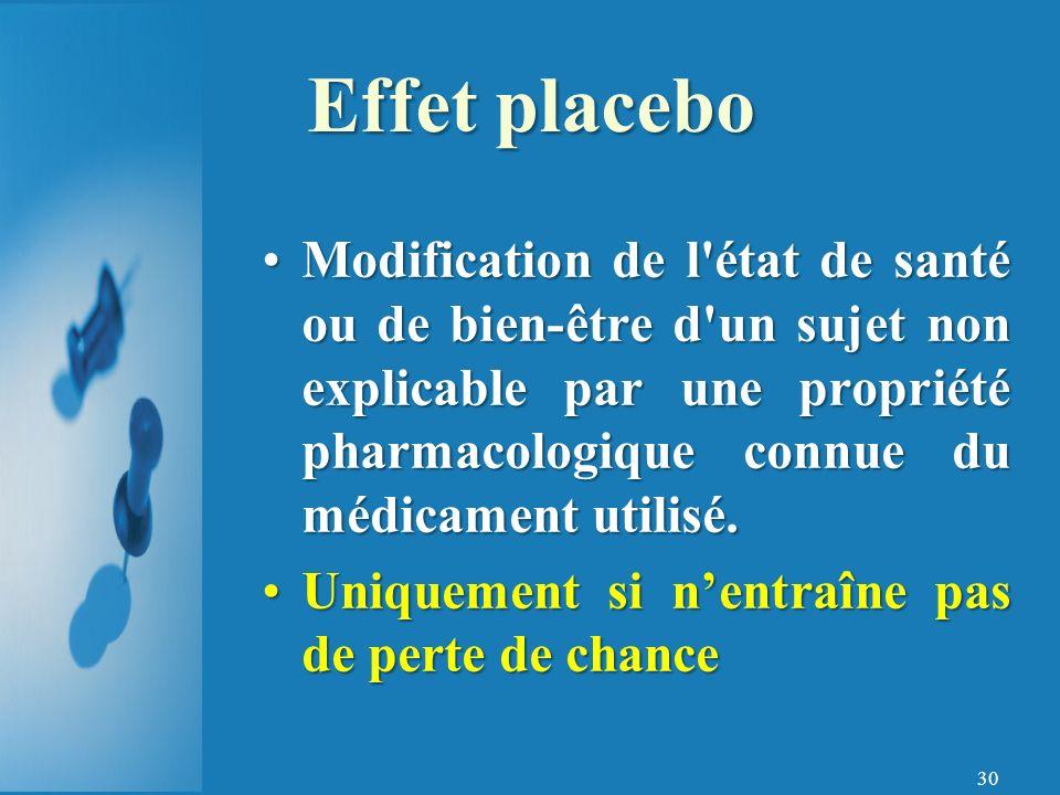 Effet placebo