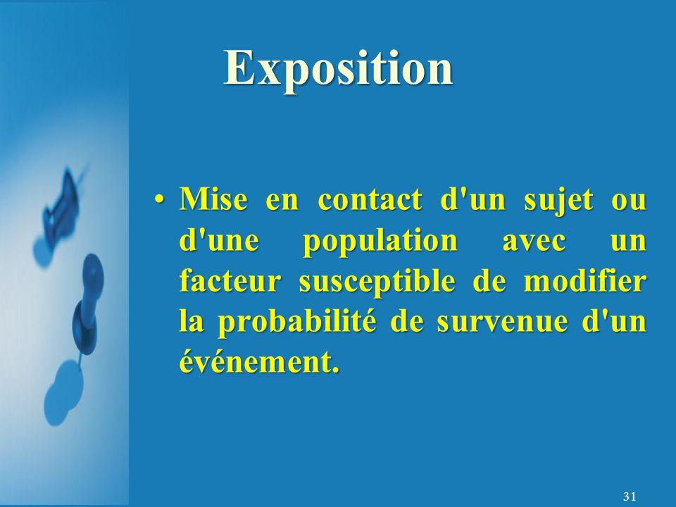 Exposition Mise en contact d un sujet ou d une population avec un facteur susceptible de modifier la probabilité de survenue d un événement.