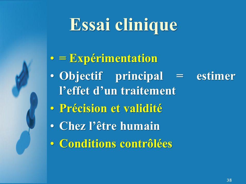 Essai clinique = Expérimentation