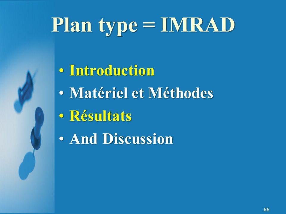 Plan type = IMRAD Introduction Matériel et Méthodes Résultats