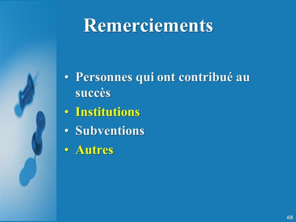 Remerciements Personnes qui ont contribué au succès Institutions