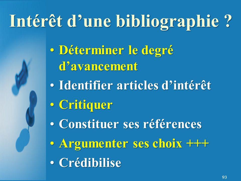 Intérêt d'une bibliographie