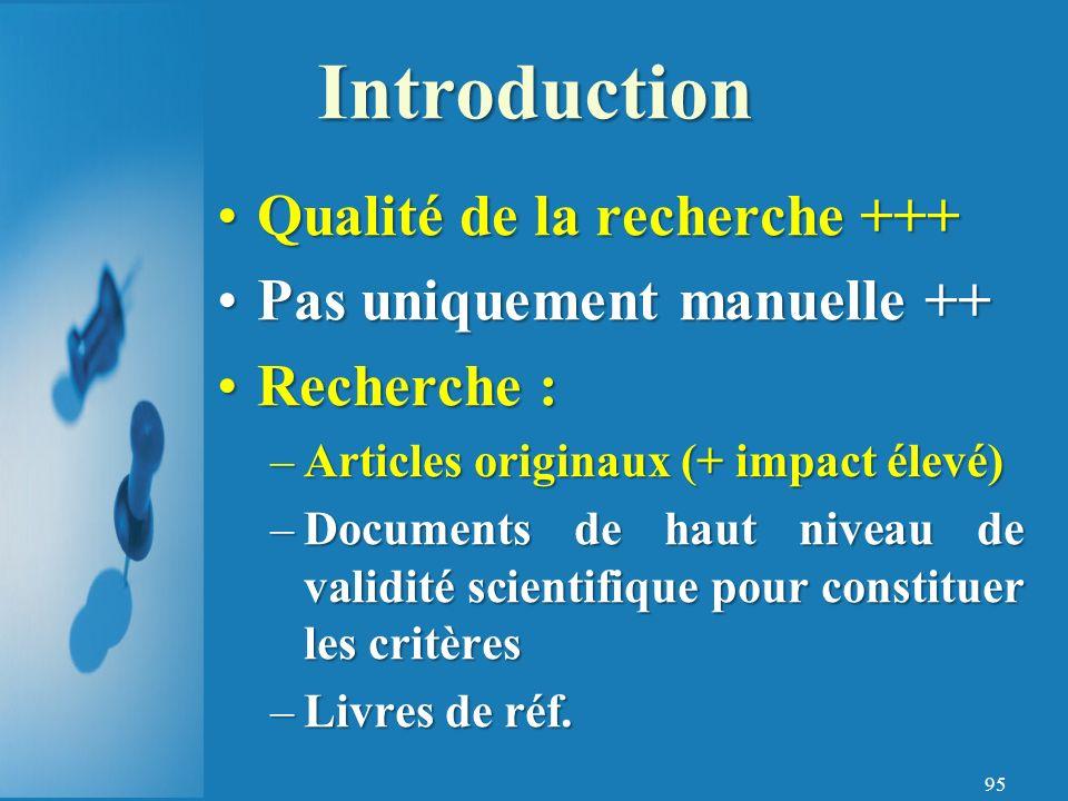 Introduction Qualité de la recherche +++ Pas uniquement manuelle ++