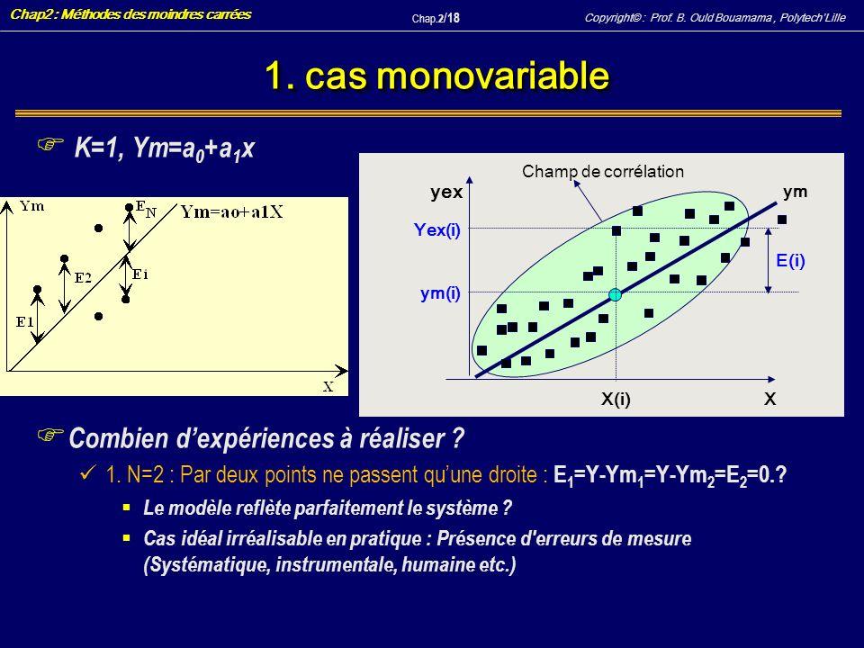 1. cas monovariable K=1, Ym=a0+a1x Combien d'expériences à réaliser