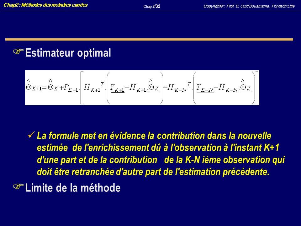 Estimateur optimal Limite de la méthode