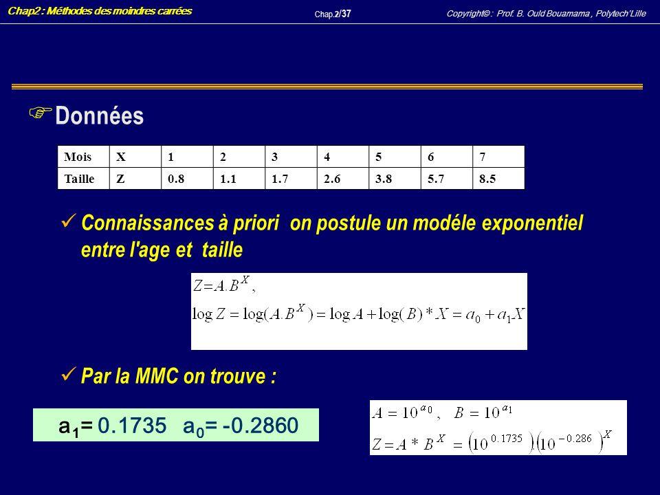 Données Connaissances à priori on postule un modéle exponentiel entre l age et taille. Par la MMC on trouve :