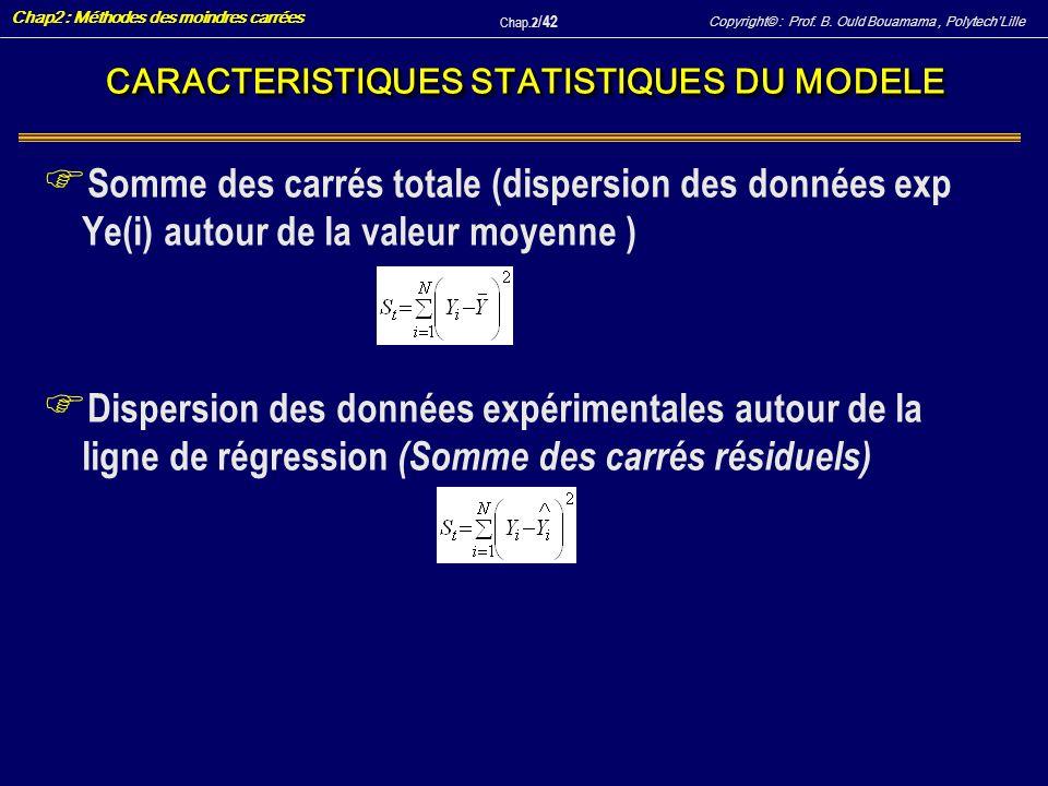 CARACTERISTIQUES STATISTIQUES DU MODELE