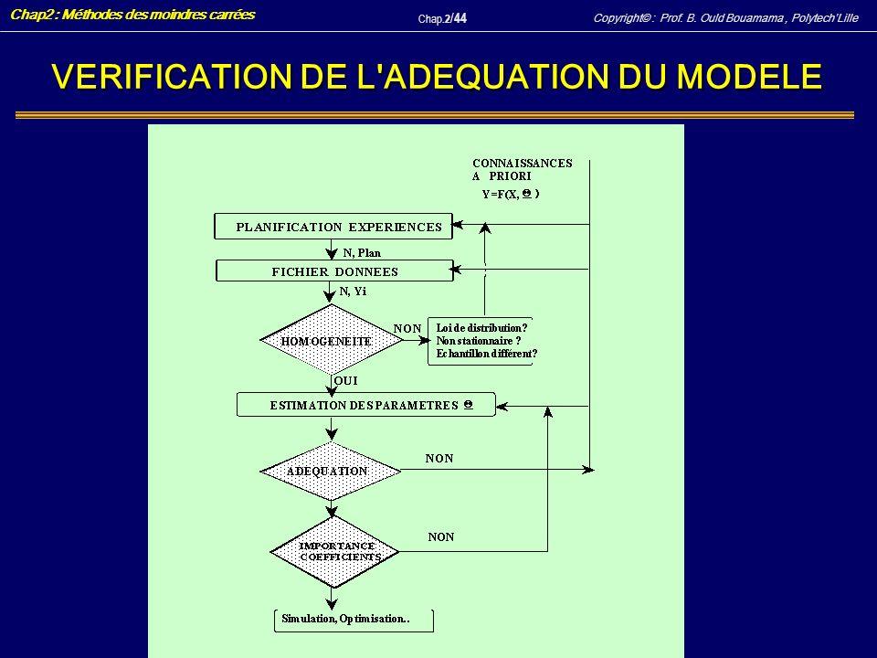 VERIFICATION DE L ADEQUATION DU MODELE