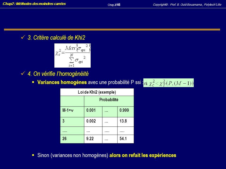 4. On vérifie l'homogénéité
