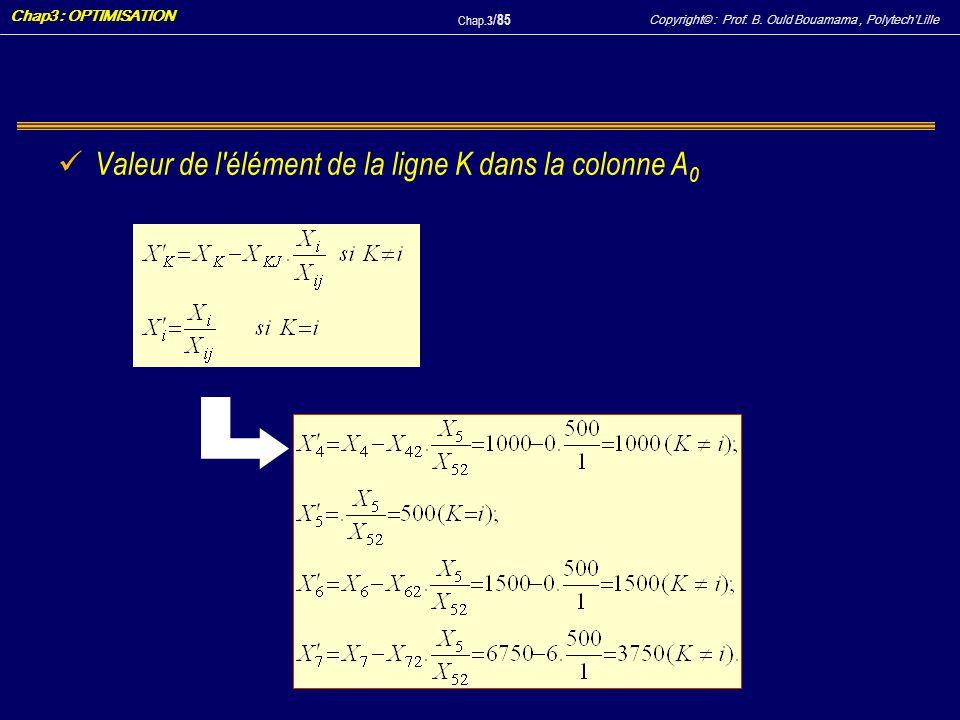 Valeur de l élément de la ligne K dans la colonne A0