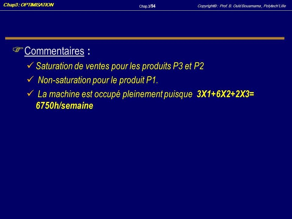 Commentaires : Saturation de ventes pour les produits P3 et P2