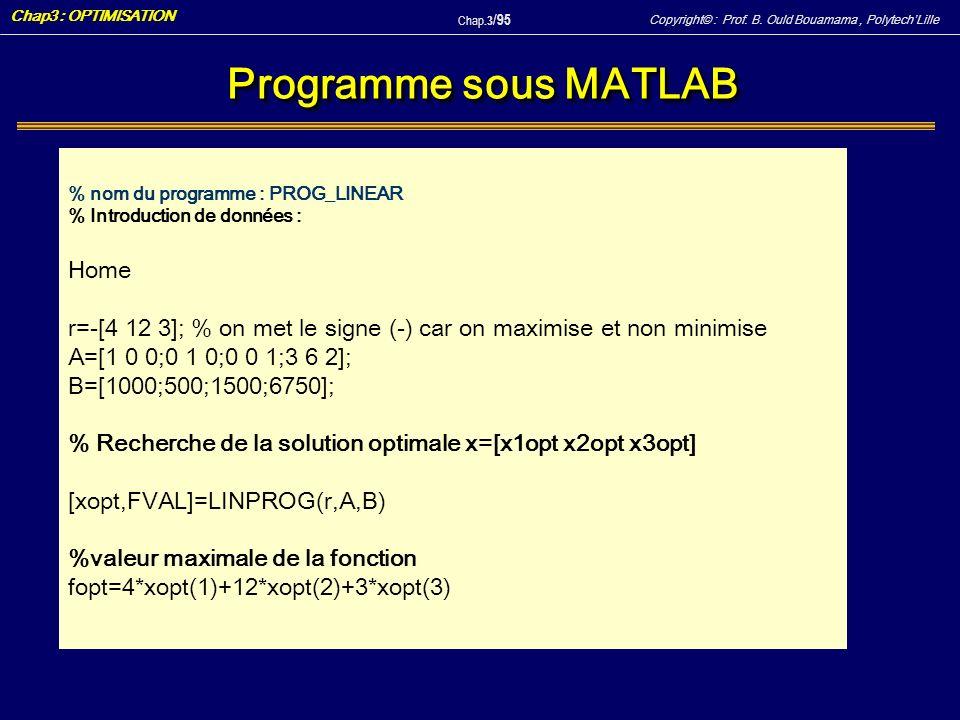 Programme sous MATLAB Home