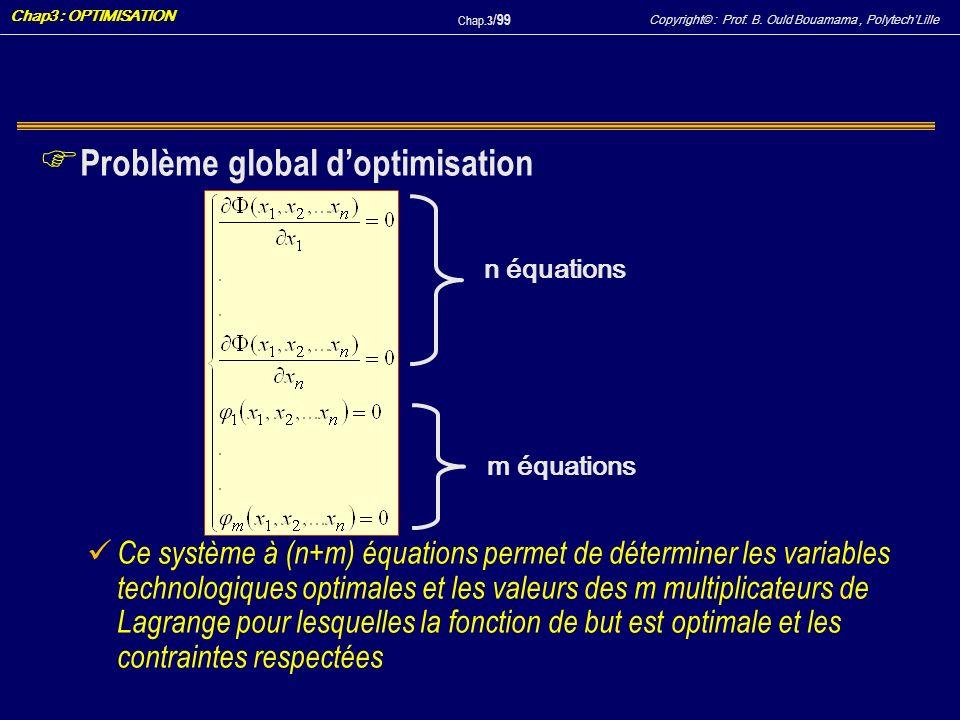 Problème global d'optimisation