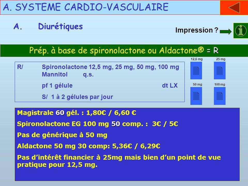 Prép. à base de spironolactone ou Aldactone® = R
