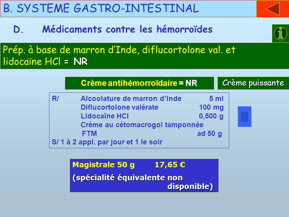 Crème antihémorroïdaire = NR
