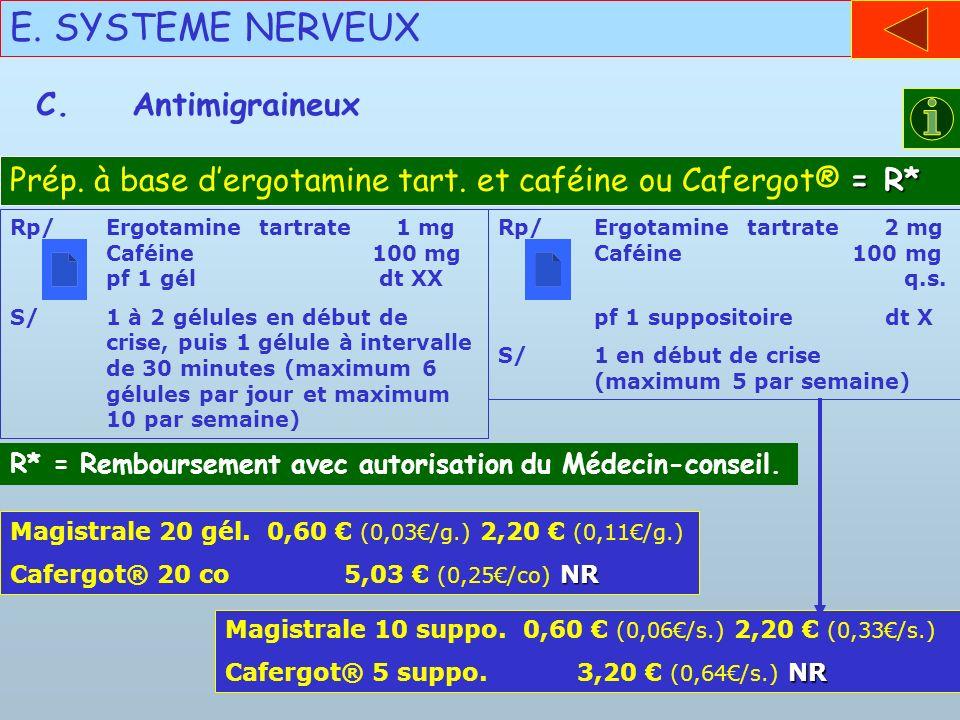 E. SYSTEME NERVEUX C. Antimigraineux