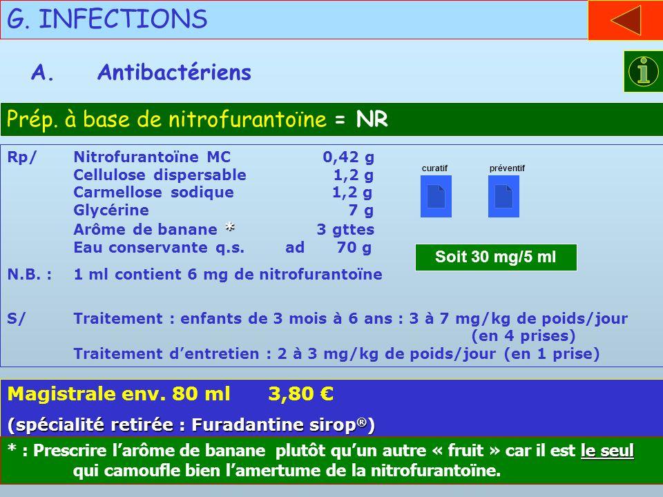G. INFECTIONS A. Antibactériens Prép. à base de nitrofurantoïne = NR