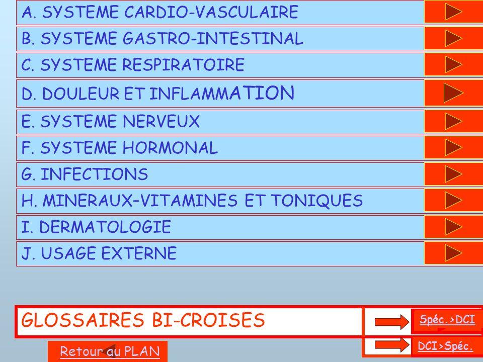 GLOSSAIRES BI-CROISES