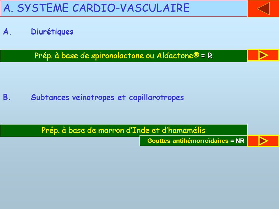 A. SYSTEME CARDIO-VASCULAIRE