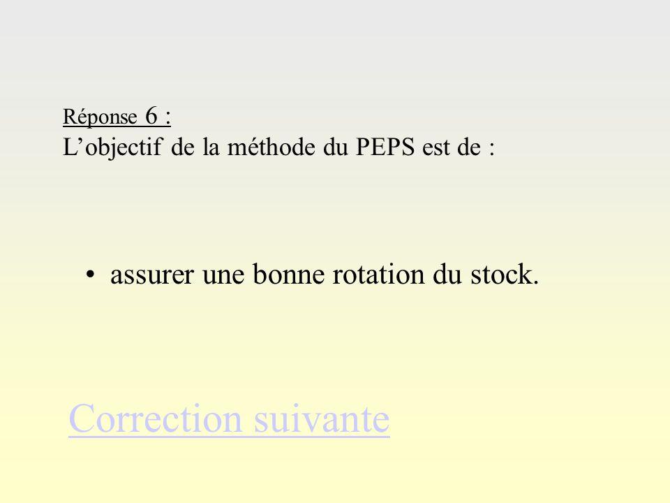 Correction suivante assurer une bonne rotation du stock.