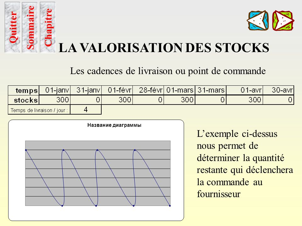 LA VALORISATION DES STOCKS