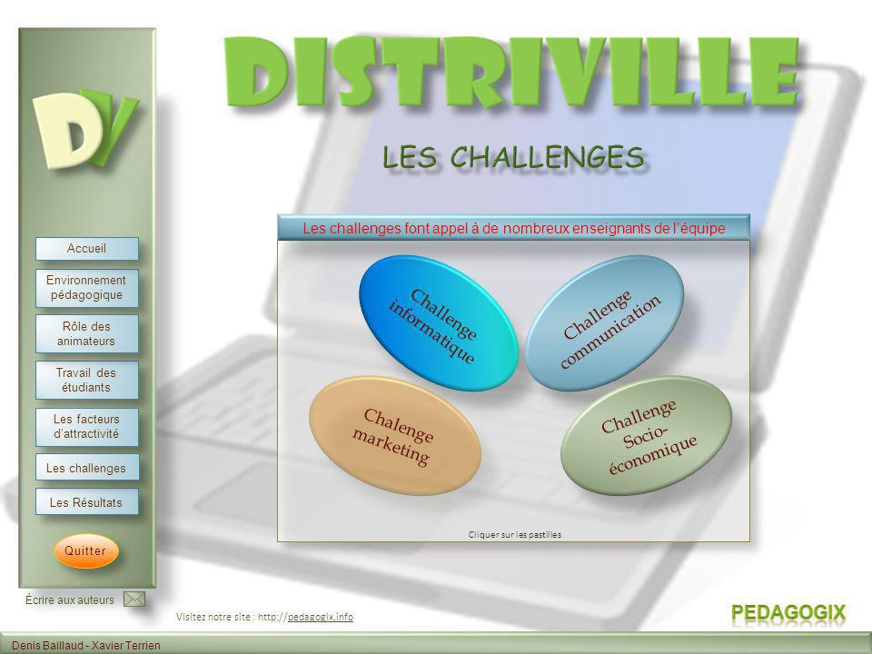 Les challenges Challenge informatique Challenge communication